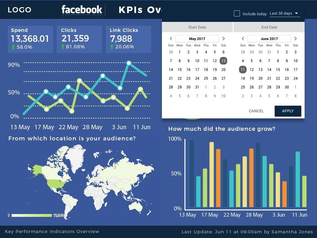 Google Data Studio Facebook KPI's Report Date Picker