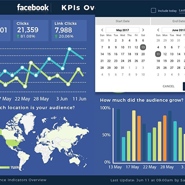 Facebook Into Google Data Studio Template