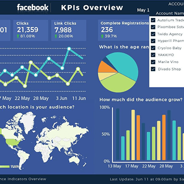 Google Data Studio Multiple Accounts Facebook Report